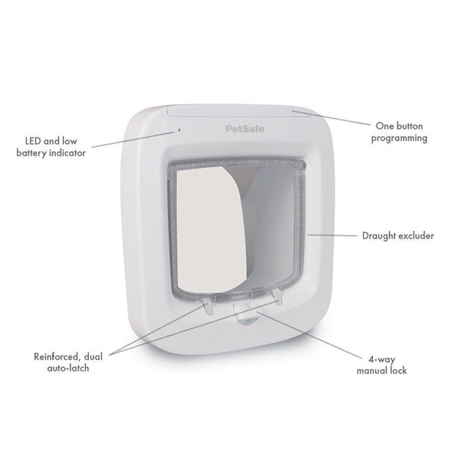 Petsafe mikrosirukissanluukku valkoinen