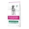Eukanuba Veterinary Diet Dog Restricted Calories
