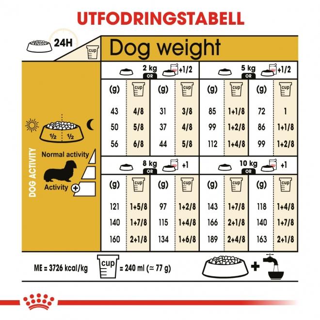 Royal Canin Dog Adult Dachshund