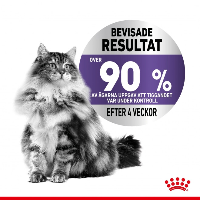 Royal Canin FCN Appetite Control
