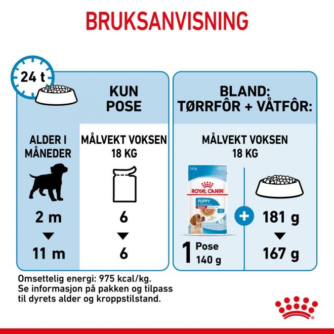 Royal Canin Medium Puppy Wet 10x140g